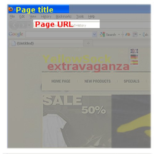 page title and url optimisation